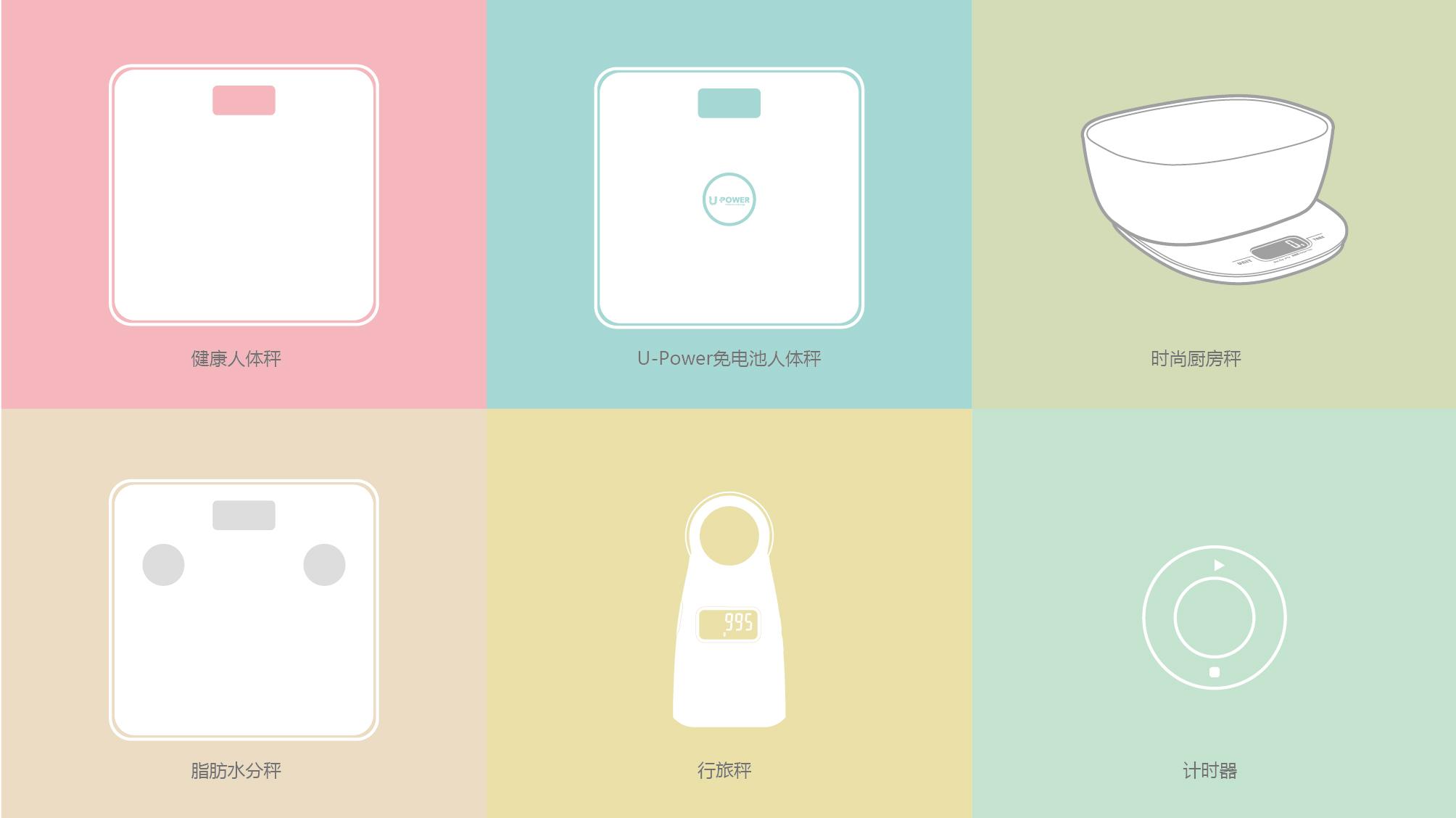 永衡良品产品系列